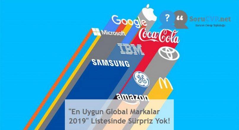 """""""En Uygun Global Markalar 2019"""" Listesinde Sürpriz Yok!"""