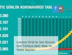 Corona Virüs'te Son Durum: İşte Türkiye'deki Vaka ve Vefat Sayıları