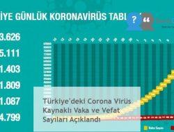 Türkiye'deki Corona Virüs Kaynaklı Vaka ve Vefat Sayıları Açıklandı