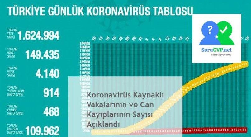 Koronavirüs Kaynaklı Vakalarının ve Can Kayıplarının Sayısı Açıklandı