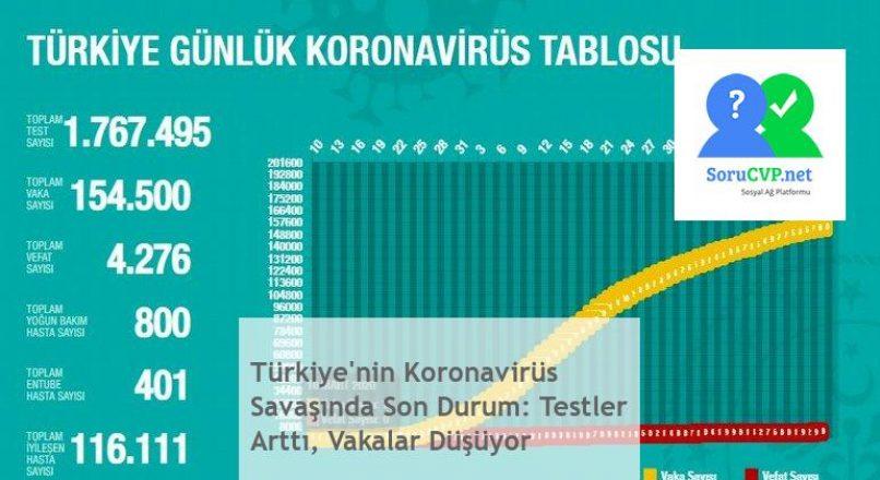 Türkiye'nin Koronavirüs Savaşında Son Durum: Testler Arttı, Vakalar Düşüyor