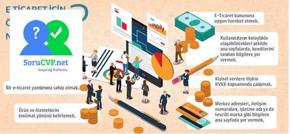 Küçük işletmelere e-ticaret rehberi